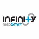 Infinity Medstaff - Company Logo